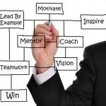 Mentor i mentoring